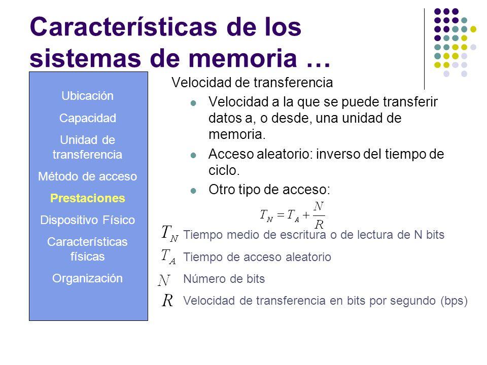 Características de los sistemas de memoria … Velocidad de transferencia Velocidad a la que se puede transferir datos a, o desde, una unidad de memoria