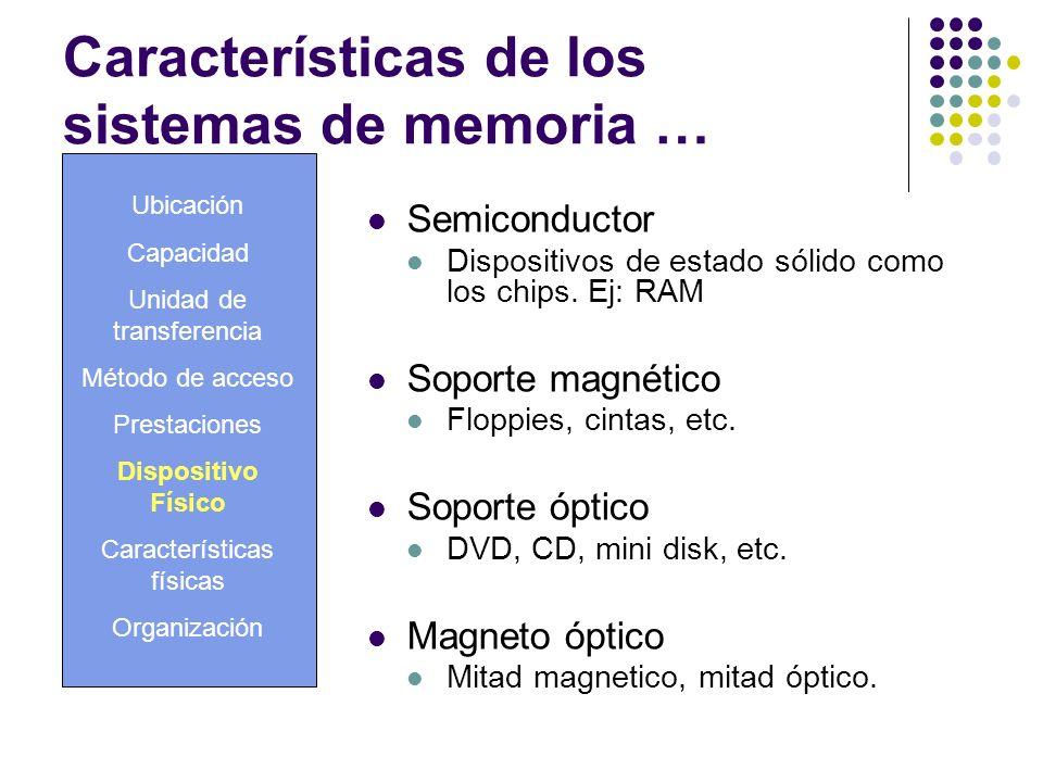 Características de los sistemas de memoria … Ubicación Capacidad Unidad de transferencia Método de acceso Prestaciones Dispositivo Físico Característi