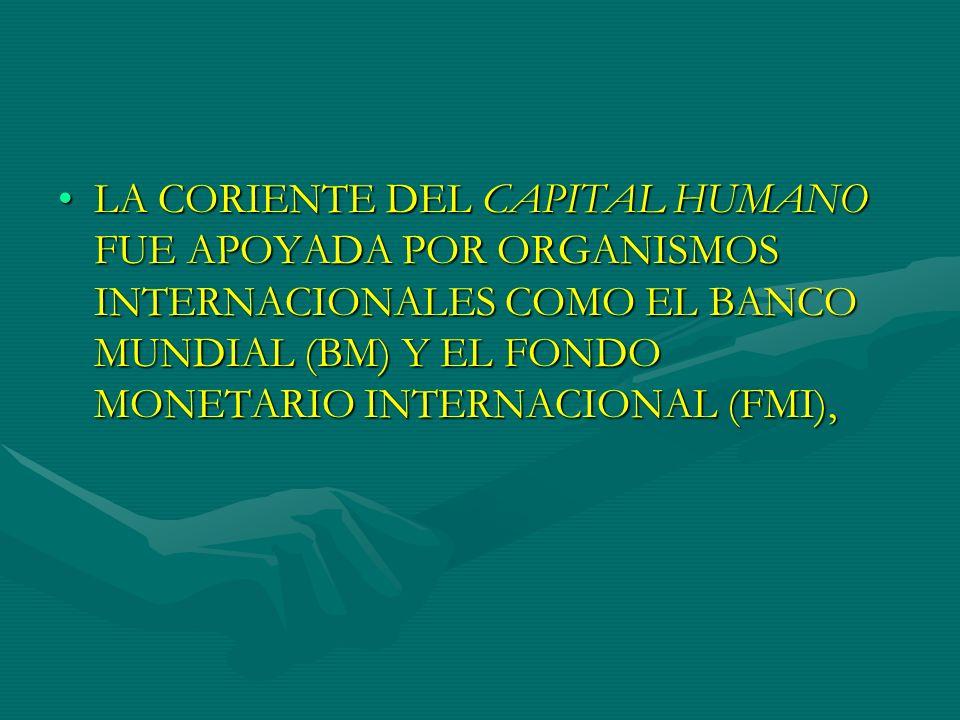 LA CORIENTE DEL CAPITAL HUMANO FUE APOYADA POR ORGANISMOS INTERNACIONALES COMO EL BANCO MUNDIAL (BM) Y EL FONDO MONETARIO INTERNACIONAL (FMI),LA CORIE