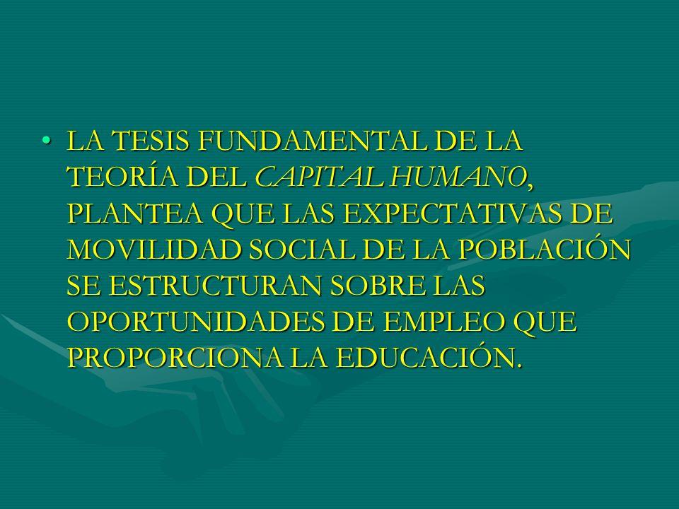LA TESIS FUNDAMENTAL DE LA TEORÍA DEL CAPITAL HUMANO, PLANTEA QUE LAS EXPECTATIVAS DE MOVILIDAD SOCIAL DE LA POBLACIÓN SE ESTRUCTURAN SOBRE LAS OPORTU