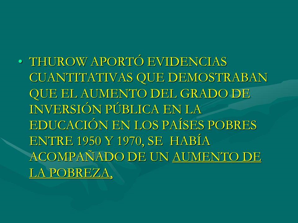 THUROW APORTÓ EVIDENCIAS CUANTITATIVAS QUE DEMOSTRABAN QUE EL AUMENTO DEL GRADO DE INVERSIÓN PÚBLICA EN LA EDUCACIÓN EN LOS PAÍSES POBRES ENTRE 1950 Y