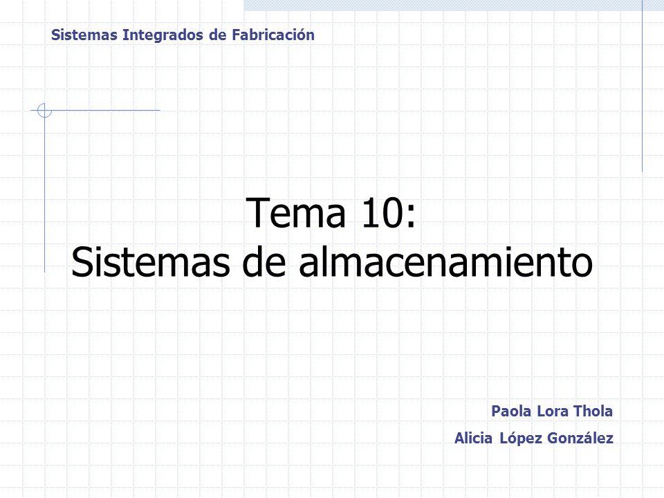 CONTENIDOS 1.Introducción 2. Rendimiento del sistema de almacenamiento 3.