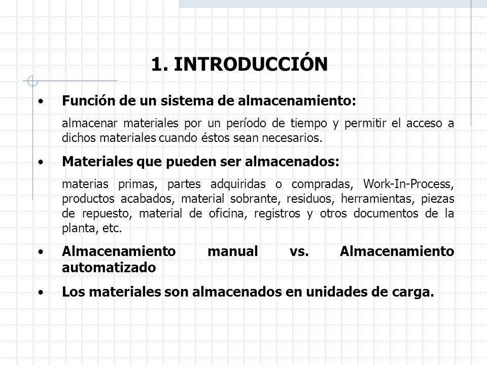 6.2.Sistemas carrusel de almacenamiento. Capacidad de almacenamiento.