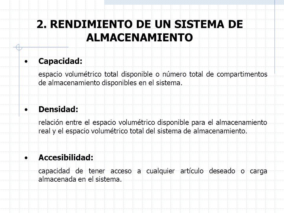 6.2.Sistemas carrusel de almacenamiento. Análisis del rendimiento.