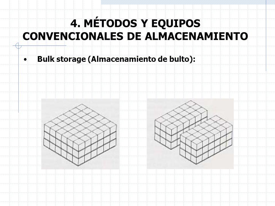 4. MÉTODOS Y EQUIPOS CONVENCIONALES DE ALMACENAMIENTO Rack Systems (Sistemas de estante):