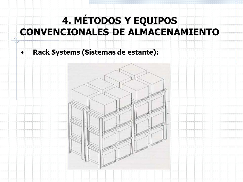 5.2. Sistemas de carrusel Tipos y diseño de sistemas de carrusel: Horizontal:Vertical: