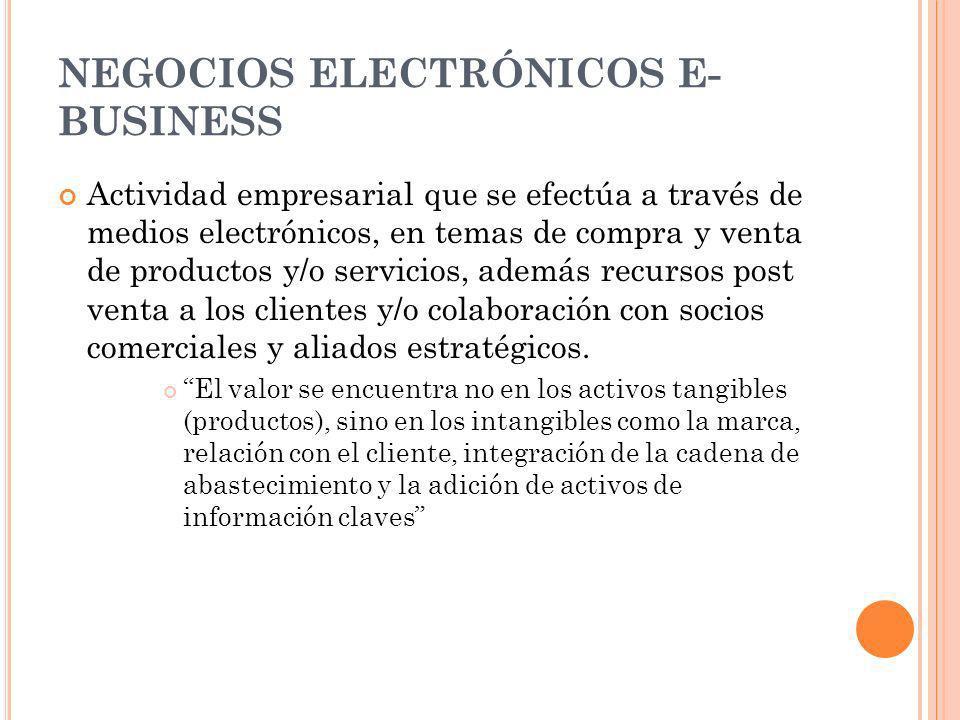 NEGOCIOS ELECTRÓNICOS E- BUSINESS Actividad empresarial que se efectúa a través de medios electrónicos, en temas de compra y venta de productos y/o servicios, además recursos post venta a los clientes y/o colaboración con socios comerciales y aliados estratégicos.