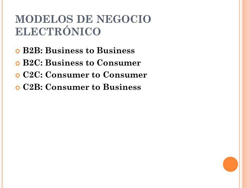 MODELOS DE NEGOCIO ELECTRÓNICO B2B: Business to Business B2C: Business to Consumer C2C: Consumer to Consumer C2B: Consumer to Business