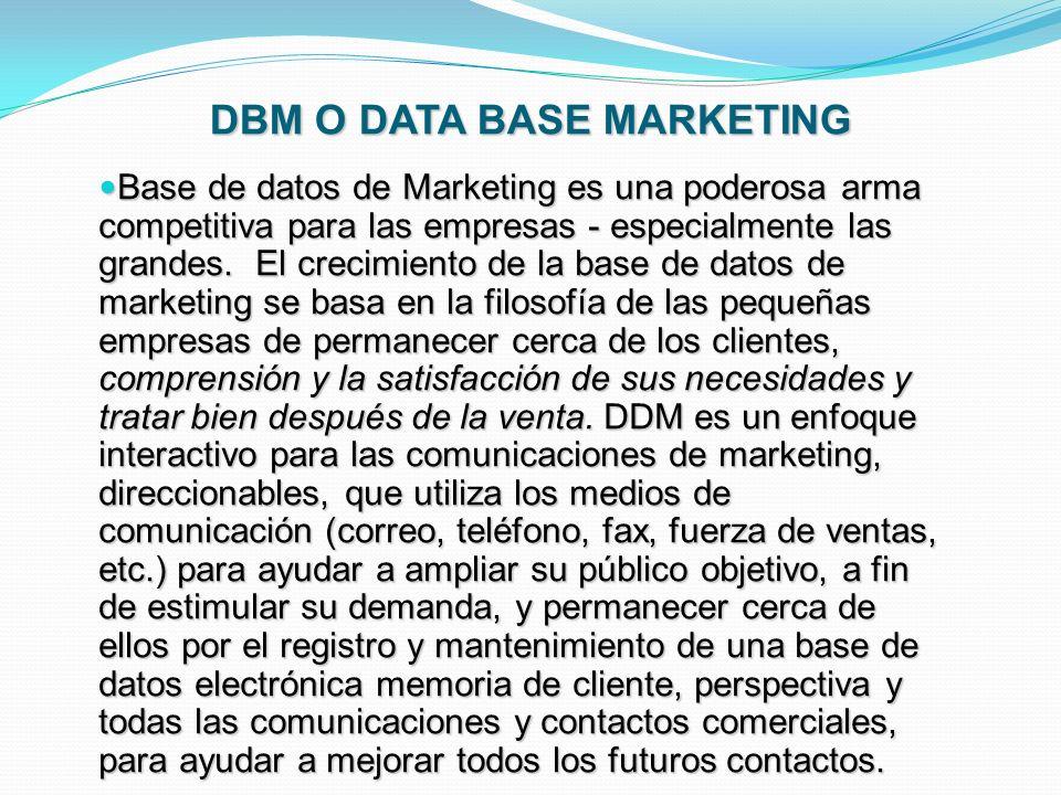Base de datos de Marketing es una poderosa arma competitiva para las empresas - especialmente las grandes. El crecimiento de la base de datos de marke