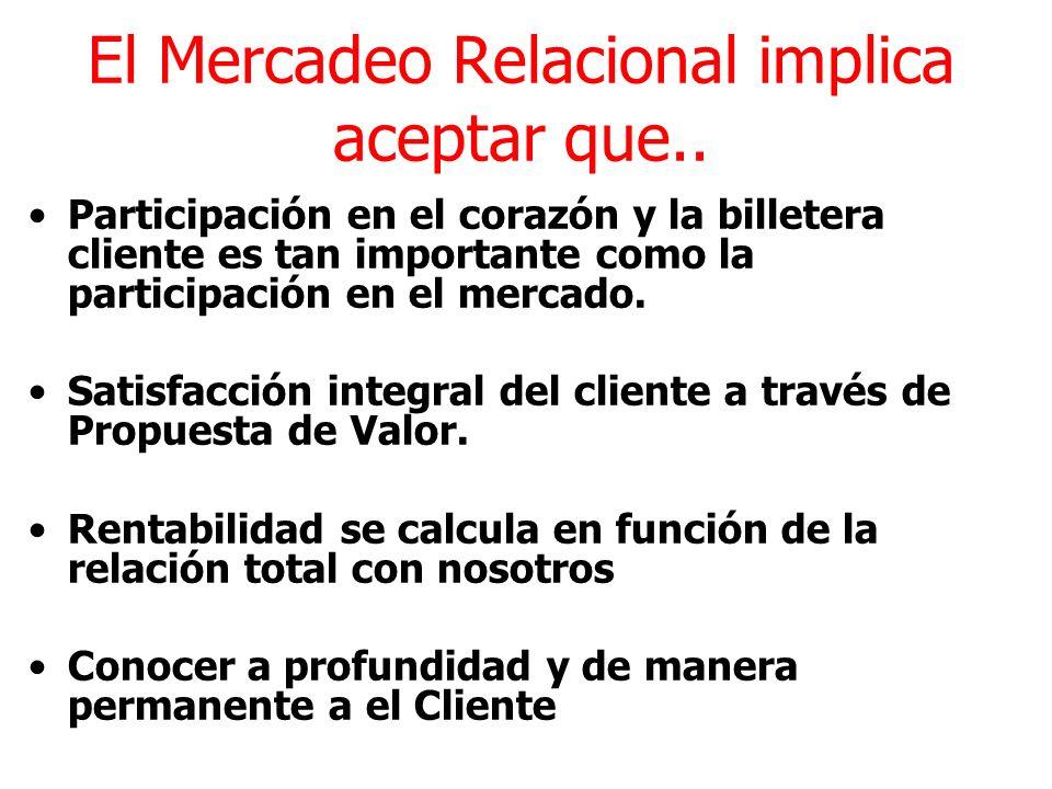 El Mercadeo Relacional implica aceptar que.. Participación en el corazón y la billetera cliente es tan importante como la participación en el mercado.