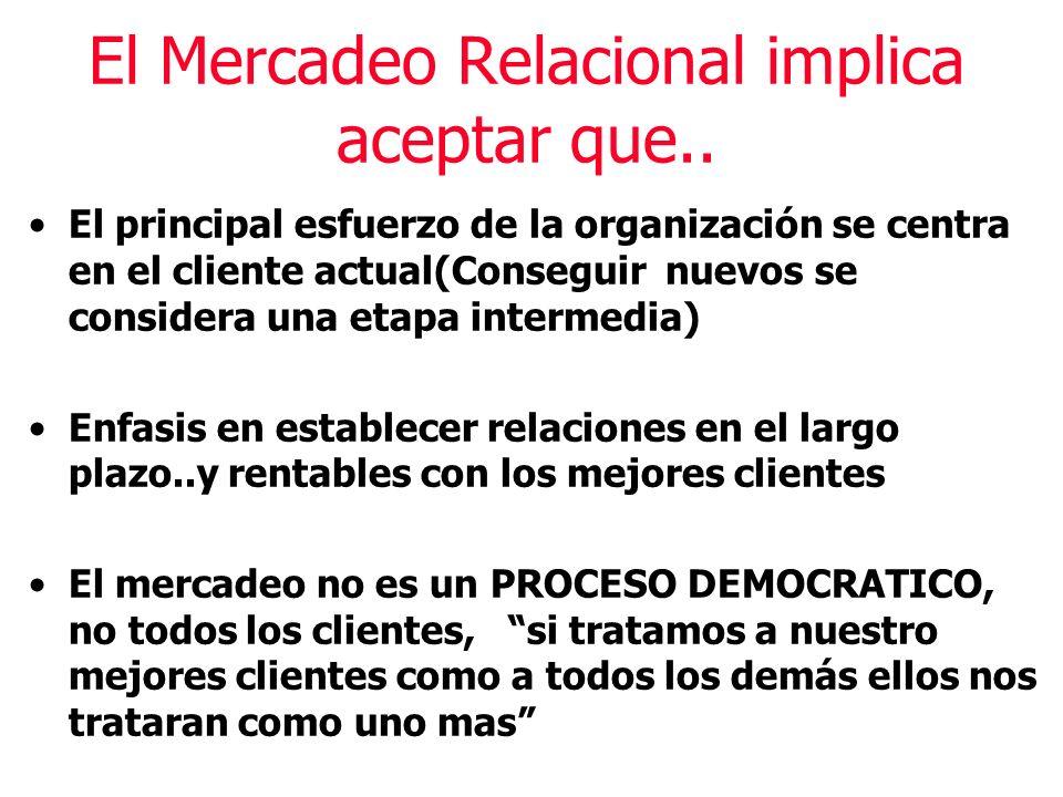El principal esfuerzo de la organización se centra en el cliente actual(Conseguir nuevos se considera una etapa intermedia) Enfasis en establecer rela