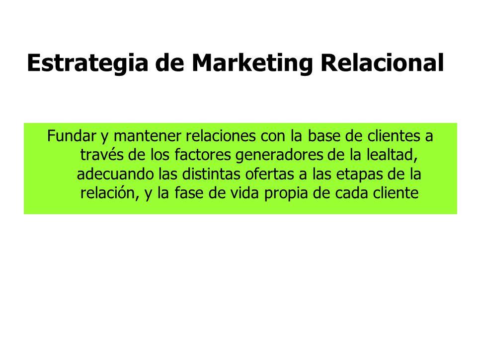 Estrategia de Marketing Relacional Fundar y mantener relaciones con la base de clientes a través de los factores generadores de la lealtad, adecuando