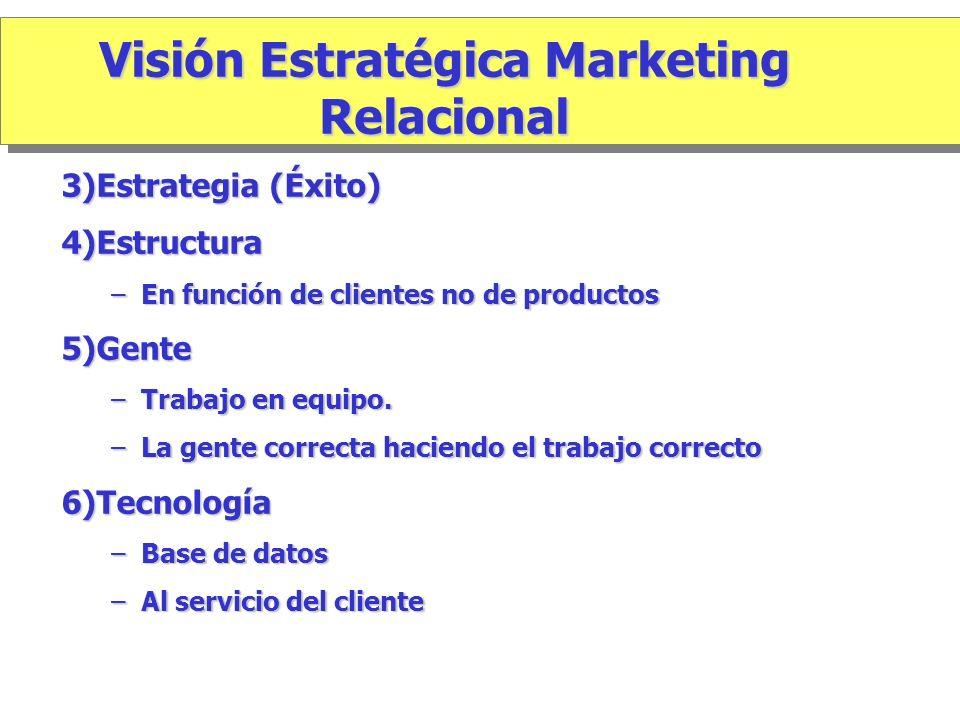 3)Estrategia (Éxito) 4)Estructura –En función de clientes no de productos 5)Gente –Trabajo en equipo. –La gente correcta haciendo el trabajo correcto