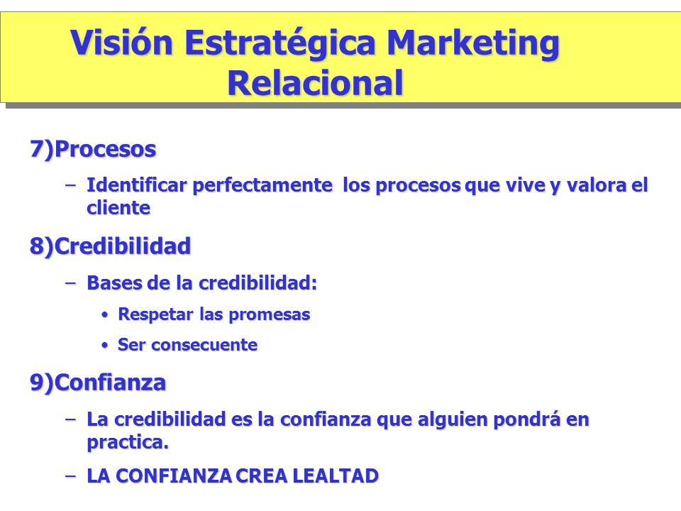 7)Procesos –Identificar perfectamente los procesos que vive y valora el cliente 8)Credibilidad –Bases de la credibilidad: Respetar las promesasRespeta