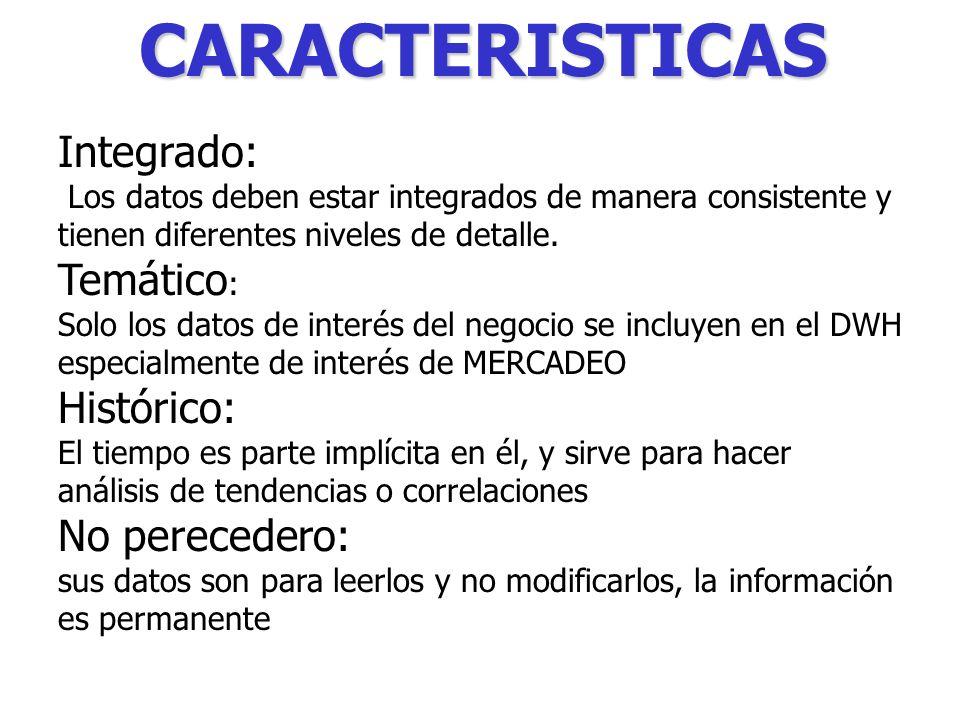 CARACTERISTICAS Integrado: Los datos deben estar integrados de manera consistente y tienen diferentes niveles de detalle. Temático : Solo los datos de