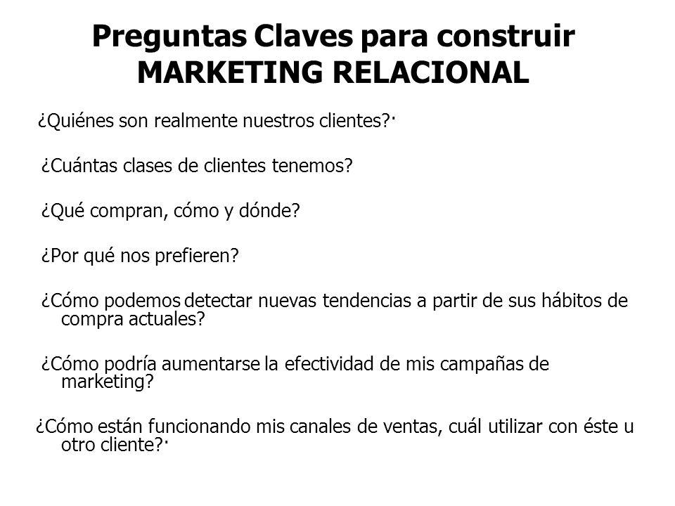 Preguntas Claves para construir MARKETING RELACIONAL ¿Quiénes son realmente nuestros clientes?· ¿Cuántas clases de clientes tenemos? ¿Qué compran, cóm
