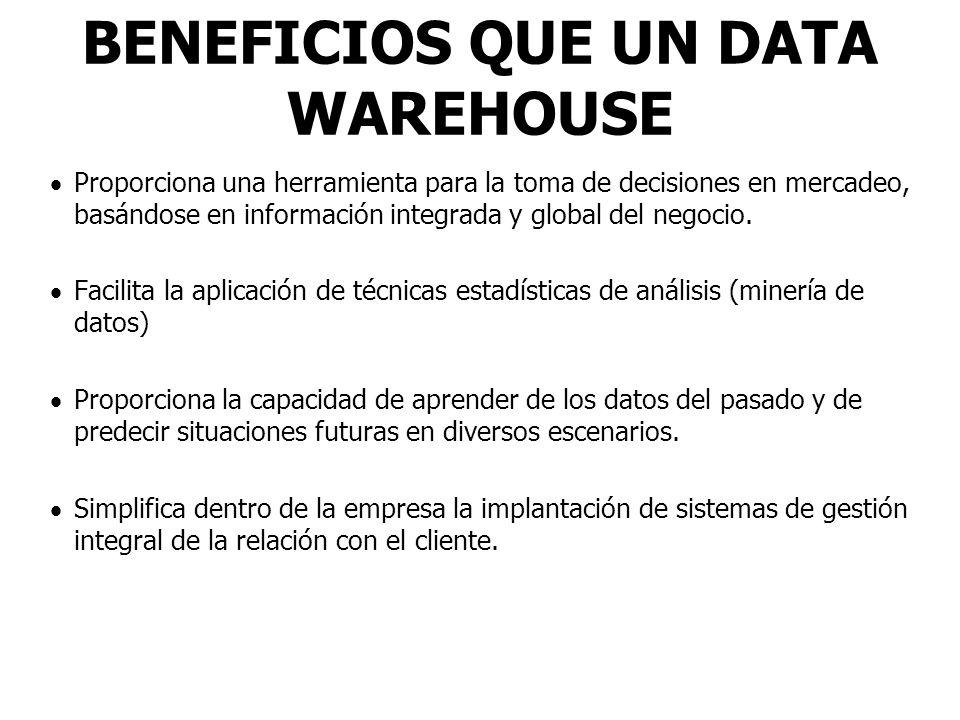 BENEFICIOS QUE UN DATA WAREHOUSE Proporciona una herramienta para la toma de decisiones en mercadeo, basándose en información integrada y global del n