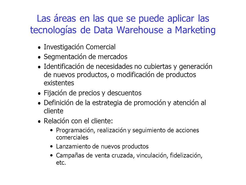 Las áreas en las que se puede aplicar las tecnologías de Data Warehouse a Marketing Investigación Comercial Segmentación de mercados Identificación de