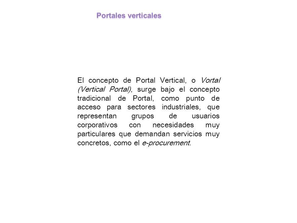 El concepto de Portal Vertical, o Vortal (Vertical Portal), surge bajo el concepto tradicional de Portal, como punto de acceso para sectores industria