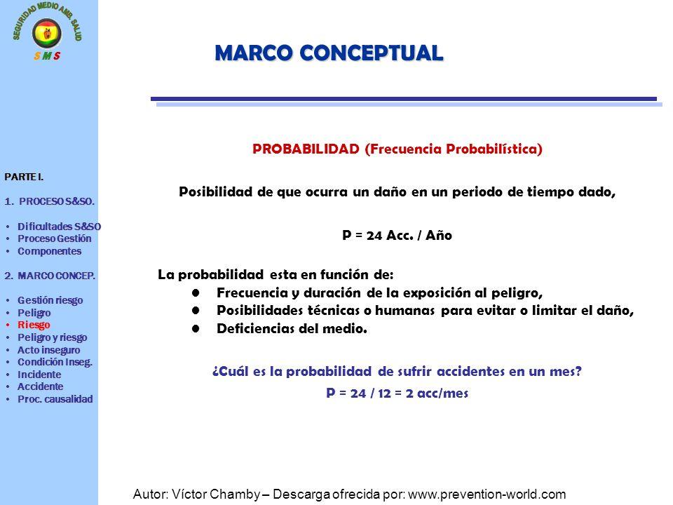 S M S Autor: Víctor Chamby – Descarga ofrecida por: www.prevention-world.com MARCO CONCEPTUAL PROBABILIDAD (Frecuencia Probabilística) Posibilidad de