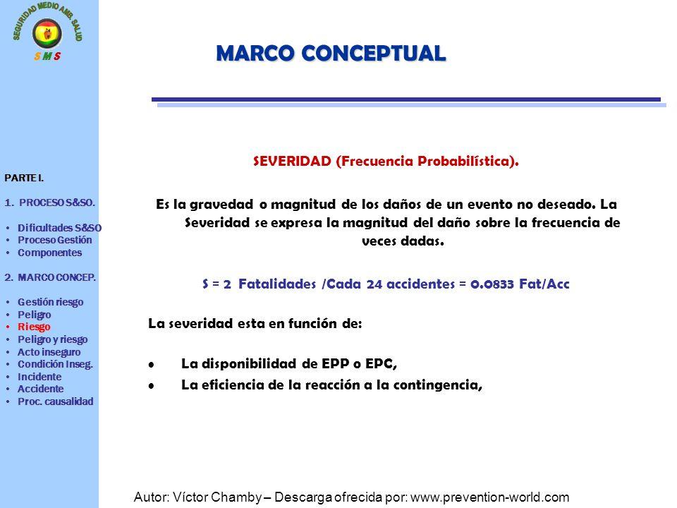S M S Autor: Víctor Chamby – Descarga ofrecida por: www.prevention-world.com MARCO CONCEPTUAL SEVERIDAD (Frecuencia Probabilística). Es la gravedad o