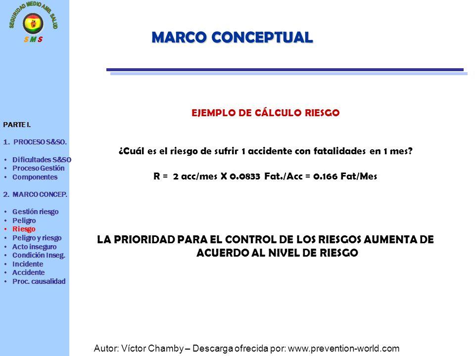S M S Autor: Víctor Chamby – Descarga ofrecida por: www.prevention-world.com MARCO CONCEPTUAL EJEMPLO DE CÁLCULO RIESGO ¿Cuál es el riesgo de sufrir 1