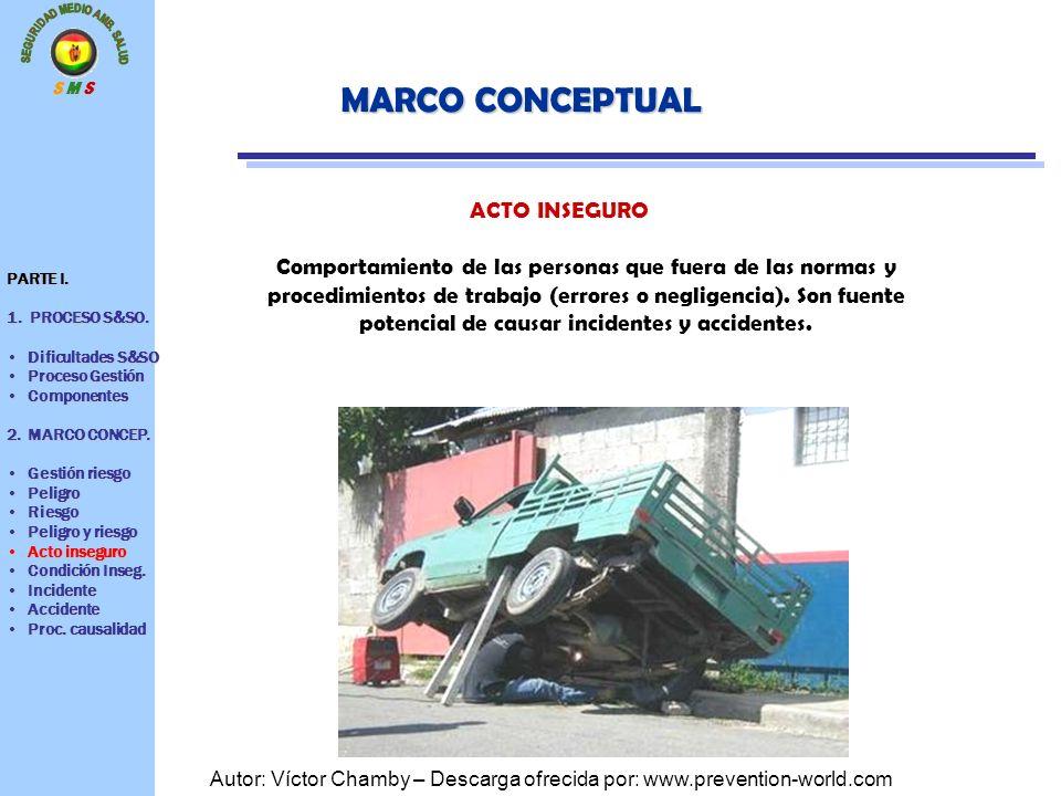 S M S Autor: Víctor Chamby – Descarga ofrecida por: www.prevention-world.com MARCO CONCEPTUAL ACTO INSEGURO Comportamiento de las personas que fuera d