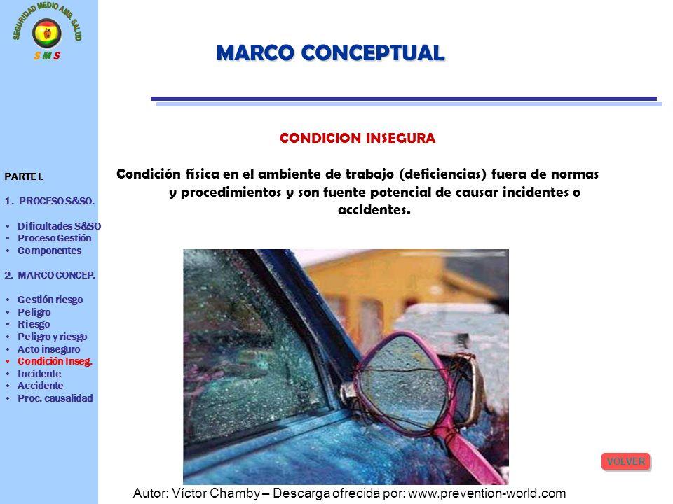 S M S Autor: Víctor Chamby – Descarga ofrecida por: www.prevention-world.com MARCO CONCEPTUAL CONDICION INSEGURA Condición física en el ambiente de tr