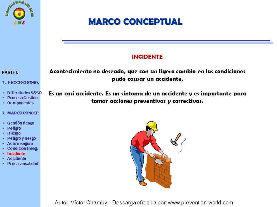 S M S Autor: Víctor Chamby – Descarga ofrecida por: www.prevention-world.com MARCO CONCEPTUAL INCIDENTE Acontecimiento no deseado, que con un ligero c