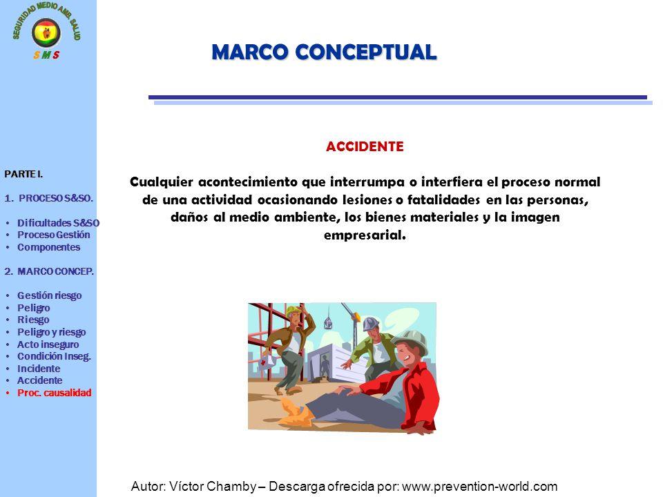S M S Autor: Víctor Chamby – Descarga ofrecida por: www.prevention-world.com MARCO CONCEPTUAL ACCIDENTE Cualquier acontecimiento que interrumpa o inte