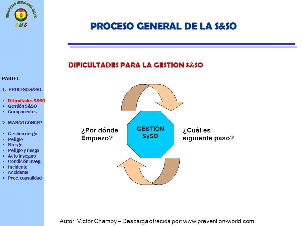 S M S Autor: Víctor Chamby – Descarga ofrecida por: www.prevention-world.com PROCESO GENERAL DE LA S&SO GESTIÓN SySO ¿Por dónde Empiezo? ¿Cuál es sigu