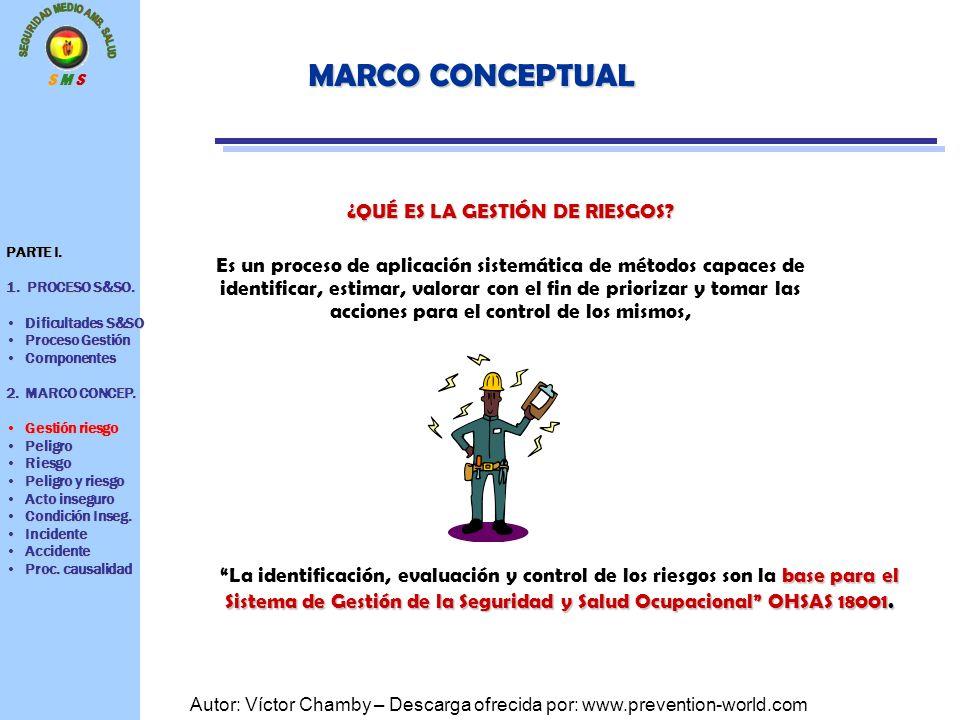 S M S Autor: Víctor Chamby – Descarga ofrecida por: www.prevention-world.com MARCO CONCEPTUAL ¿QUÉ ES LA GESTIÓN DE RIESGOS? Es un proceso de aplicaci