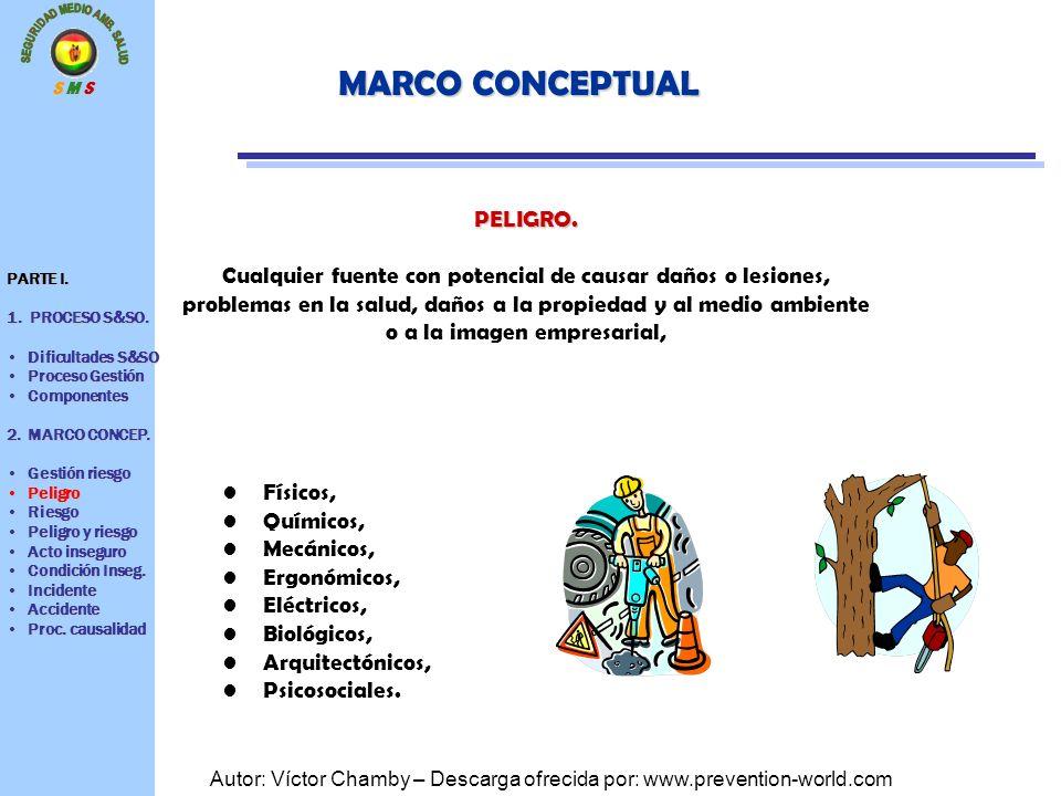 S M S Autor: Víctor Chamby – Descarga ofrecida por: www.prevention-world.com MARCO CONCEPTUAL PELIGRO. Cualquier fuente con potencial de causar daños