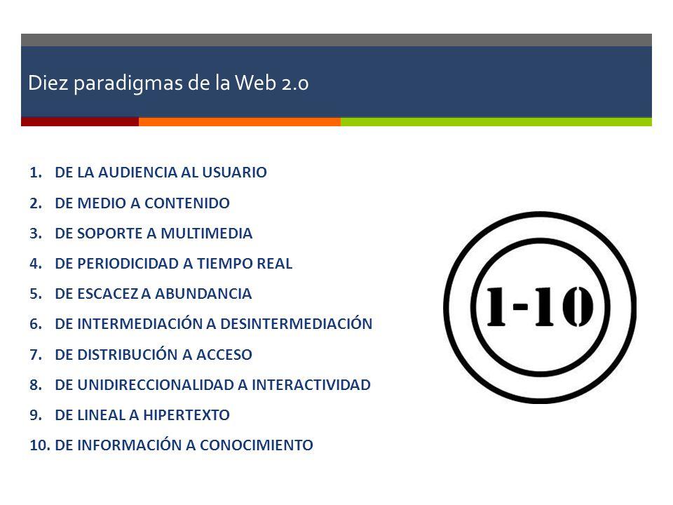 Diez paradigmas de la Web 2.0 1.DE LA AUDIENCIA AL USUARIO 2.DE MEDIO A CONTENIDO 3.DE SOPORTE A MULTIMEDIA 4.DE PERIODICIDAD A TIEMPO REAL 5.DE ESCACEZ A ABUNDANCIA 6.DE INTERMEDIACIÓN A DESINTERMEDIACIÓN 7.DE DISTRIBUCIÓN A ACCESO 8.DE UNIDIRECCIONALIDAD A INTERACTIVIDAD 9.DE LINEAL A HIPERTEXTO 10.DE INFORMACIÓN A CONOCIMIENTO