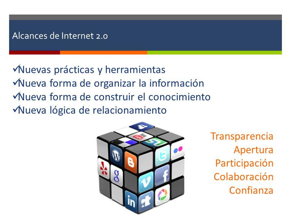 Alcances de Internet 2.0 Nuevas prácticas y herramientas Nueva forma de organizar la información Nueva forma de construir el conocimiento Nueva lógica de relacionamiento Transparencia Apertura Participación Colaboración Confianza