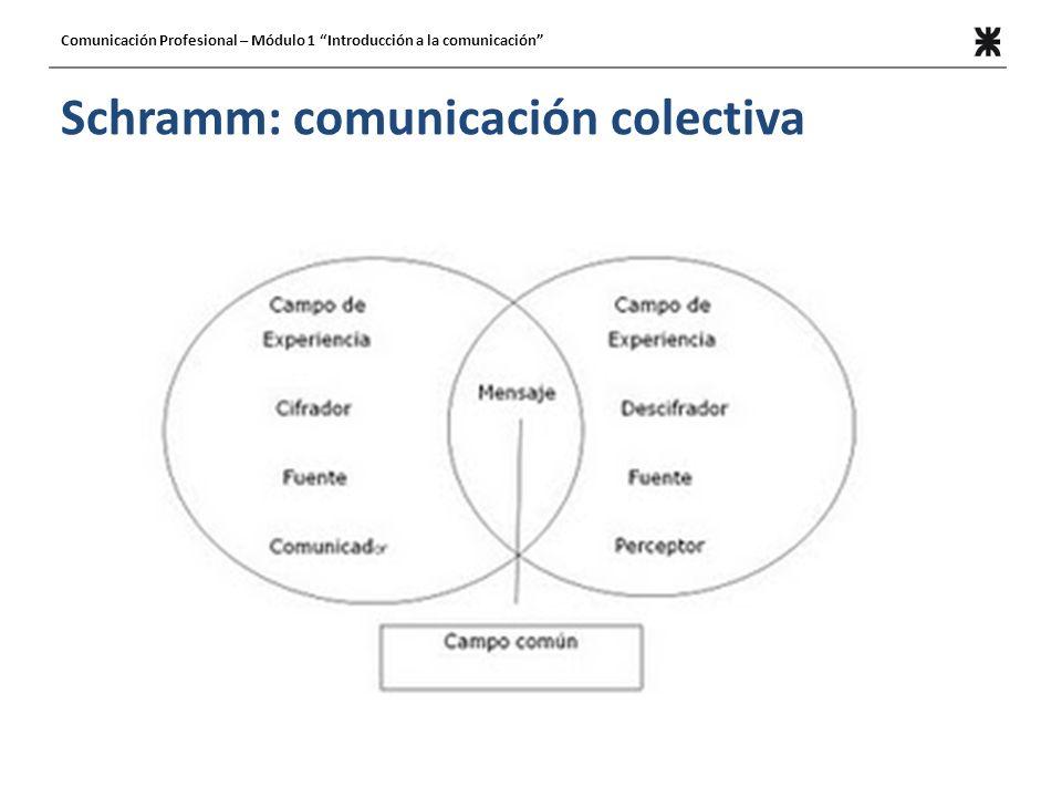 Schramm: comunicación colectiva Comunicación Profesional – Módulo 1 Introducción a la comunicación