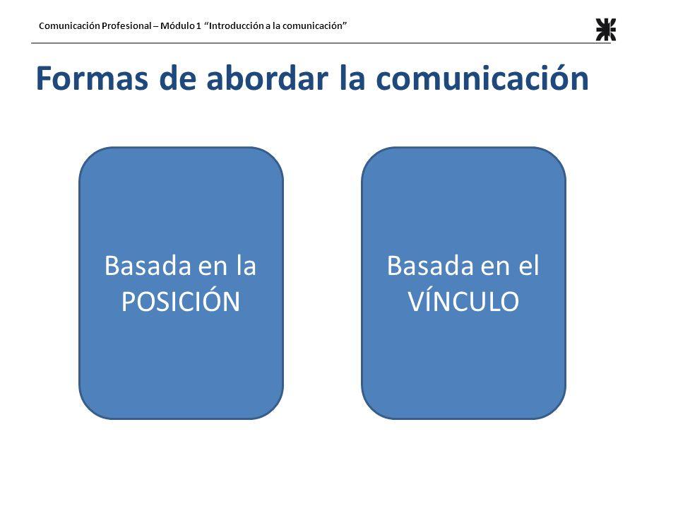 Formas de abordar la comunicación Basada en la POSICIÓN Basada en el VÍNCULO