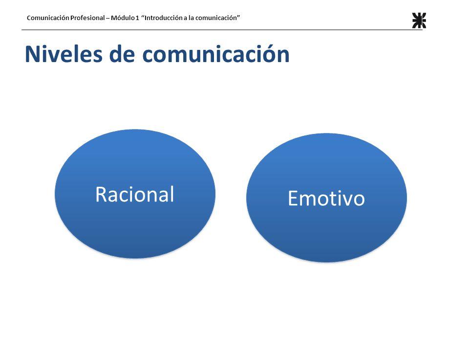 Niveles de comunicación Racional Emotivo