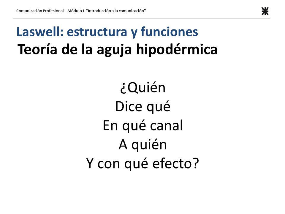 Laswell: estructura y funciones Teoría de la aguja hipodérmica ¿Quién Dice qué En qué canal A quién Y con qué efecto? Comunicación Profesional – Módul