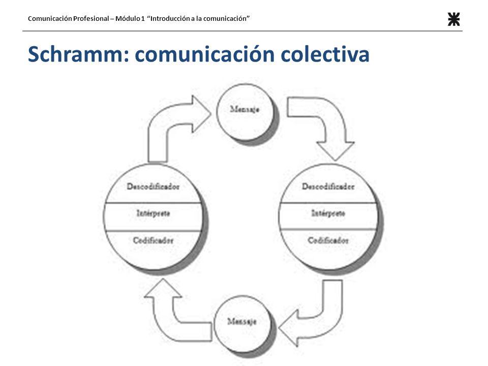 Ejercicio Reconocer el modelo más adecuado, según opinión personal, para explicar los siguientes escenarios de comunicación: Comunicación Profesional – Módulo 1 Introducción a la comunicación