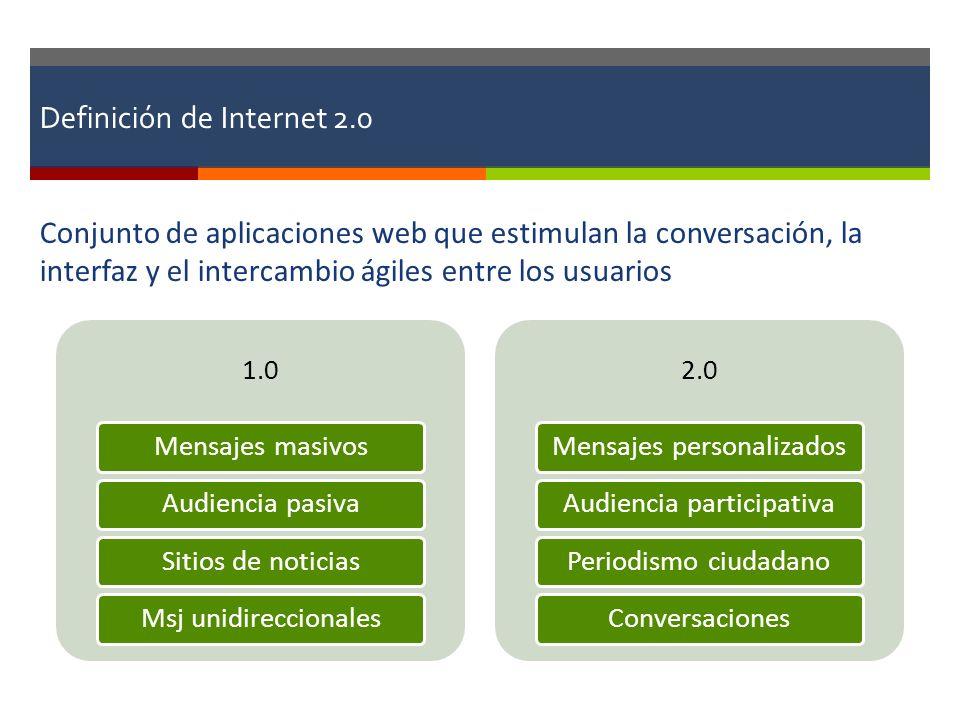 Definición de Internet 2.0 Conjunto de aplicaciones web que estimulan la conversación, la interfaz y el intercambio ágiles entre los usuarios 1.0 Mens