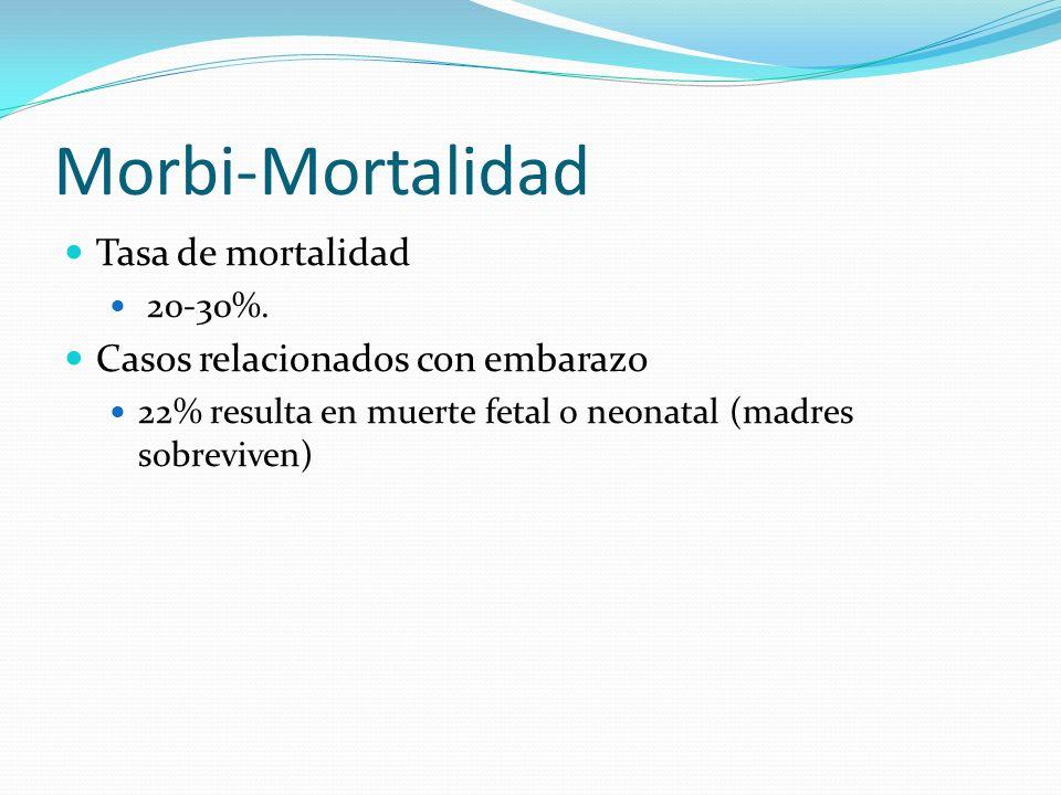 Morbi-Mortalidad Tasa de mortalidad 20-30%. Casos relacionados con embarazo 22% resulta en muerte fetal o neonatal (madres sobreviven)