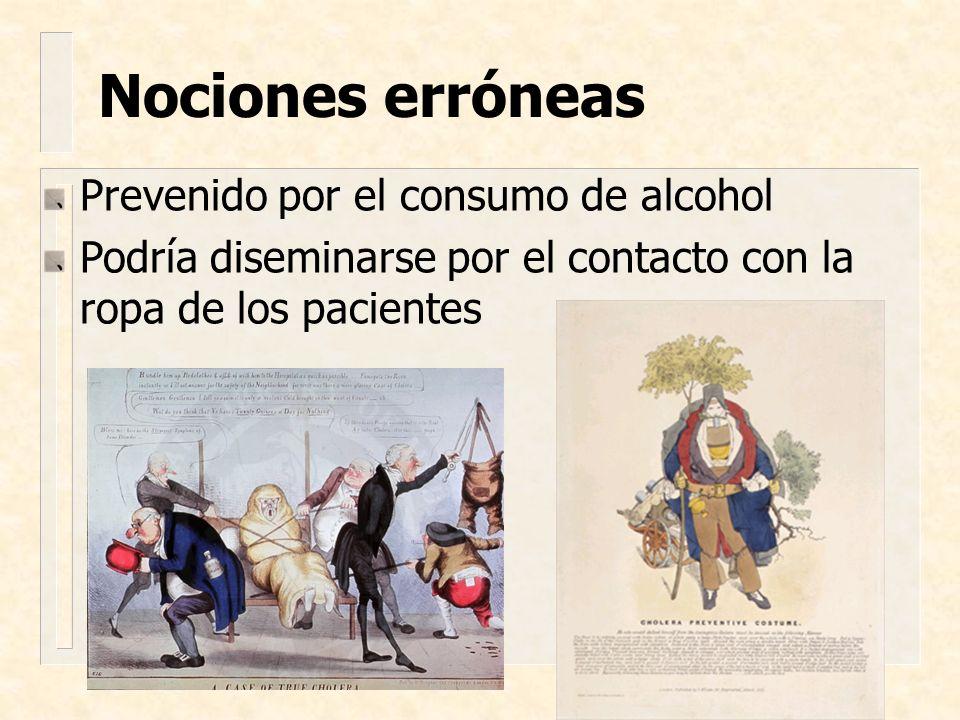Prevenido por el consumo de alcohol Podría diseminarse por el contacto con la ropa de los pacientes Nociones erróneas