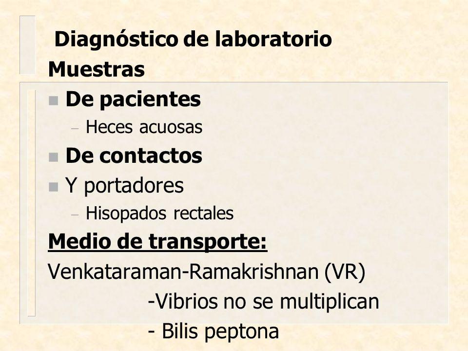 Diagnóstico de laboratorio Muestras n De pacientes – Heces acuosas n De contactos n Y portadores – Hisopados rectales Medio de transporte: Venkatarama