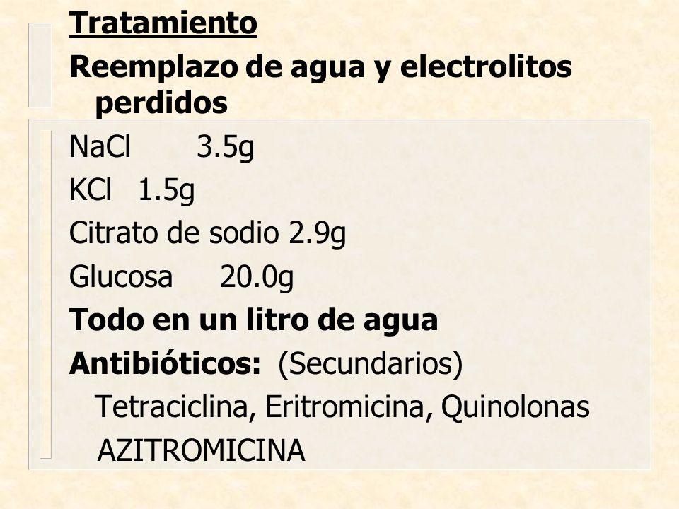 Tratamiento Reemplazo de agua y electrolitos perdidos NaCl 3.5g KCl 1.5g Citrato de sodio 2.9g Glucosa 20.0g Todo en un litro de agua Antibióticos: (S