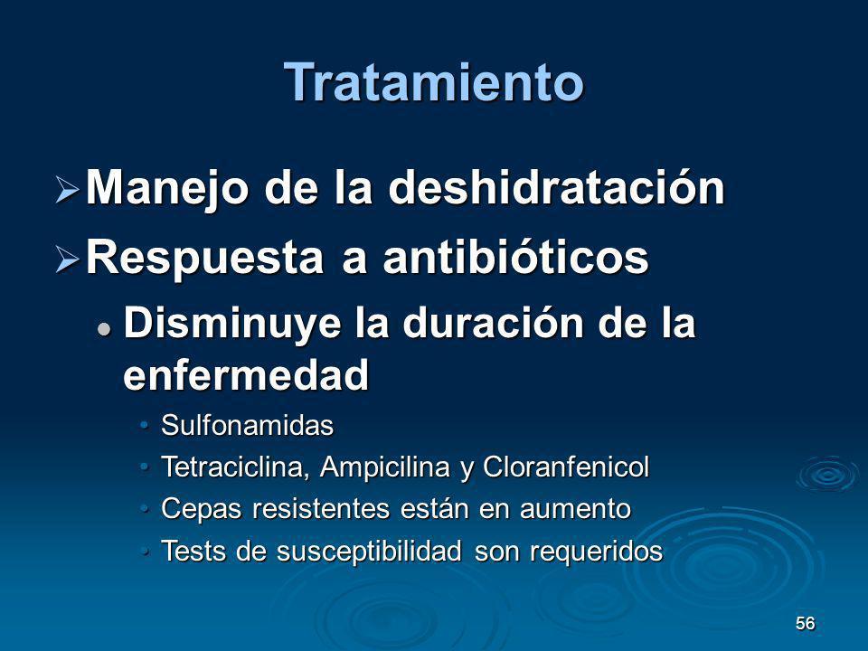 56 Tratamiento Manejo de la deshidratación Manejo de la deshidratación Respuesta a antibióticos Respuesta a antibióticos Disminuye la duración de la e