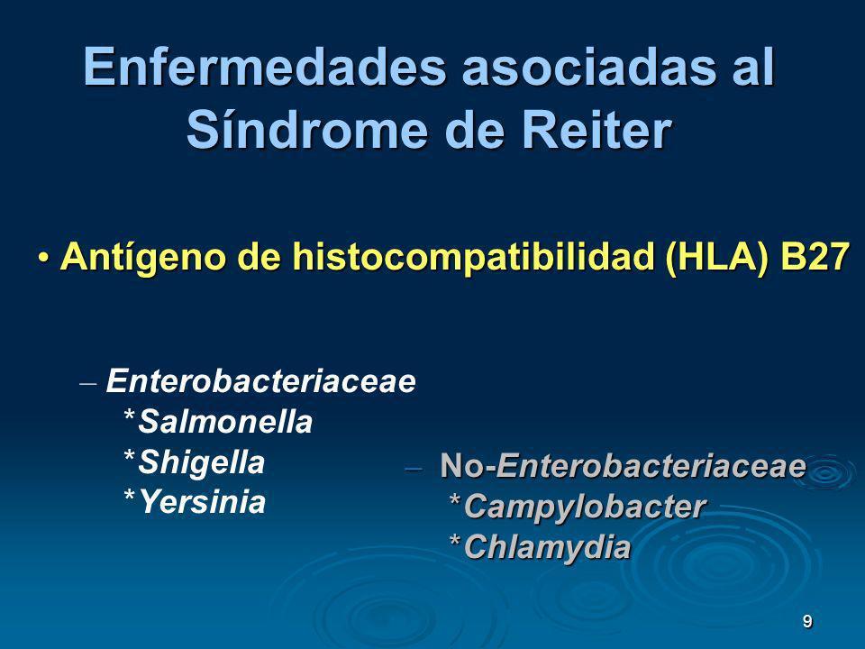 9 Antígeno de histocompatibilidad (HLA) B27 Antígeno de histocompatibilidad (HLA) B27 – Enterobacteriaceae *Salmonella *Shigella *Yersinia – No-Entero
