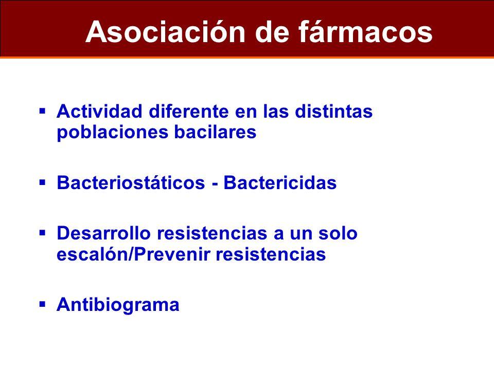 Asociación de fármacos Actividad diferente en las distintas poblaciones bacilares Bacteriostáticos - Bactericidas Desarrollo resistencias a un solo es
