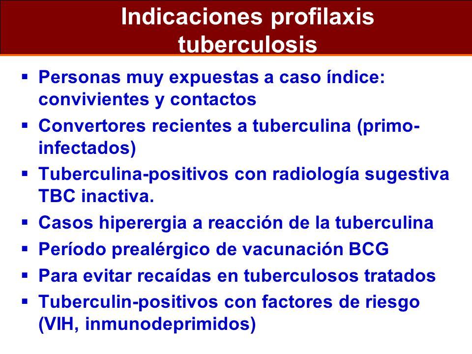 Indicaciones profilaxis tuberculosis Personas muy expuestas a caso índice: convivientes y contactos Convertores recientes a tuberculina (primo- infect