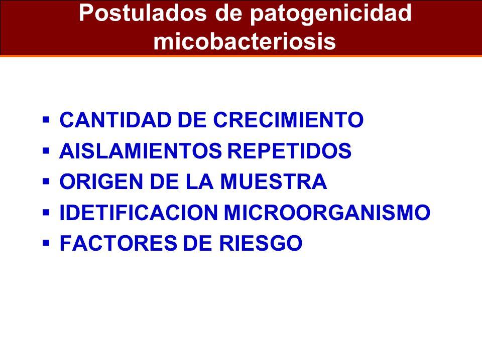 Postulados de patogenicidad micobacteriosis CANTIDAD DE CRECIMIENTO AISLAMIENTOS REPETIDOS ORIGEN DE LA MUESTRA IDETIFICACION MICROORGANISMO FACTORES